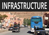 Инфраструктура